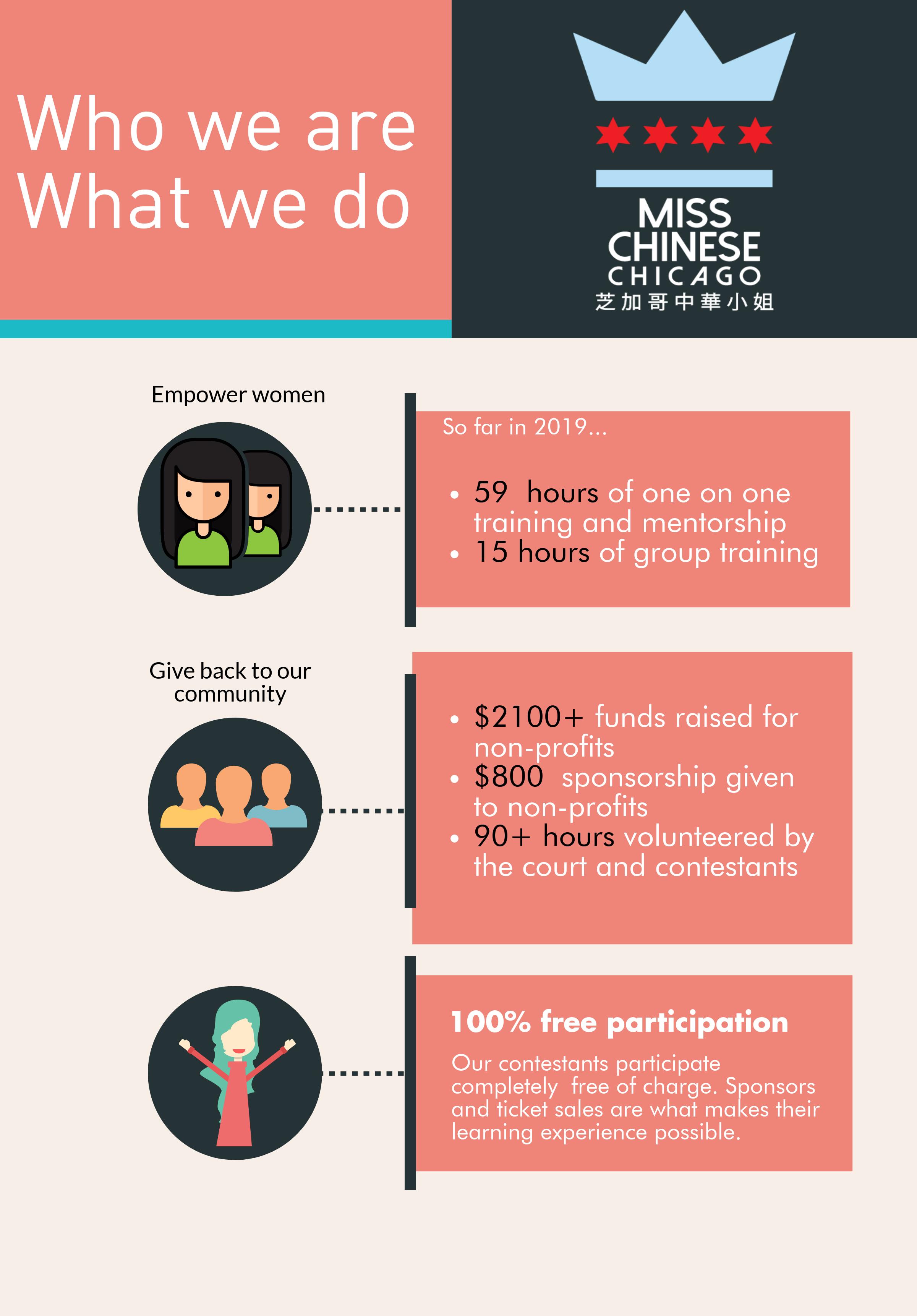 Miss Chinese Chicago Community Impact