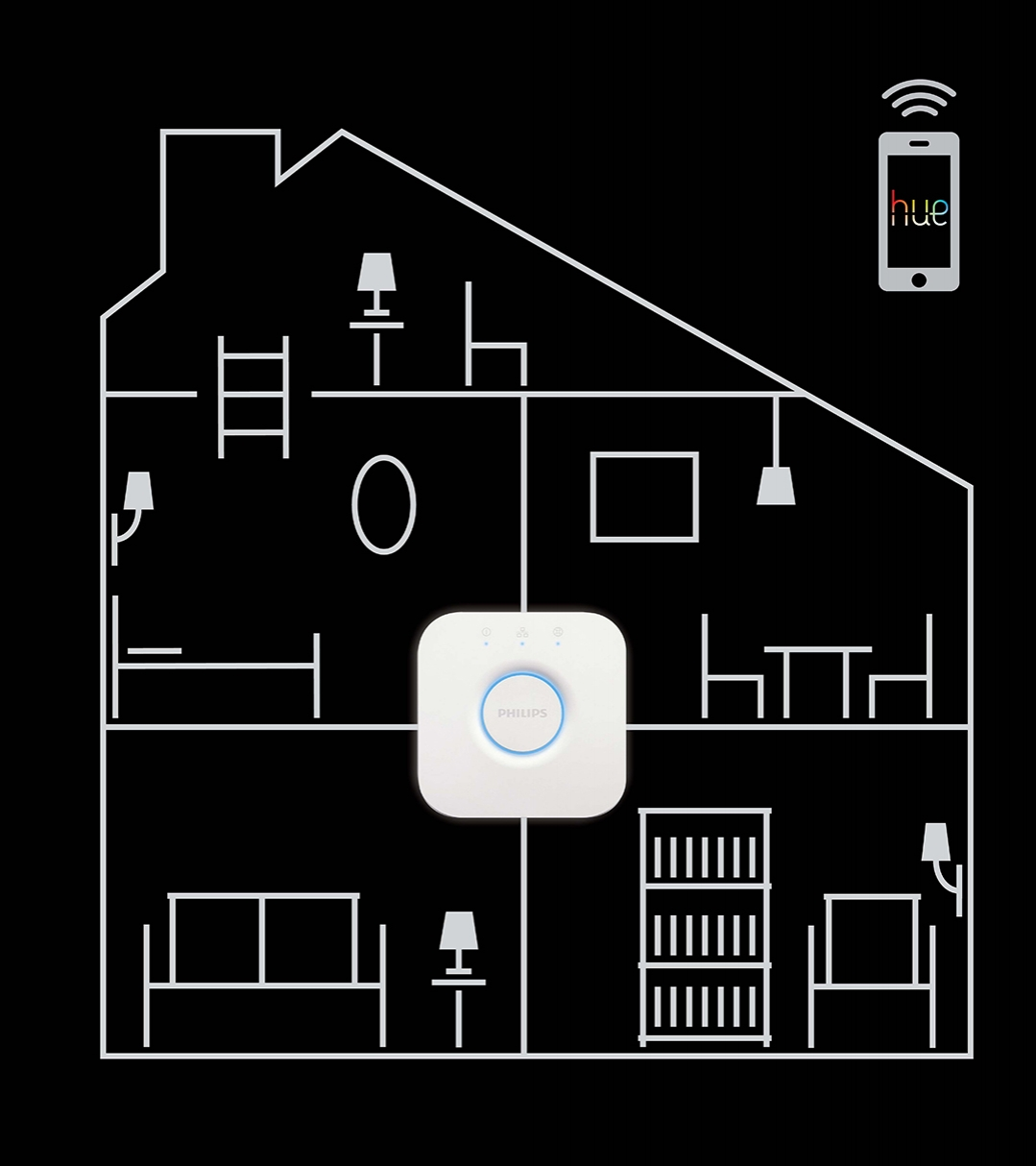 - Illustration to show how the Philips Bridge device is at the heart of a connected home.This was applied to retail displays and digital touch-points.
