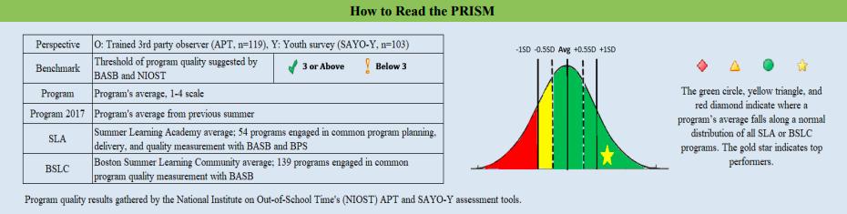 PRISM Credit: Boston After School & Beyond