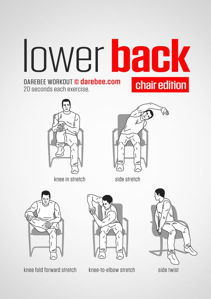 Help with lower back pain in Whitchurch, Shropshire