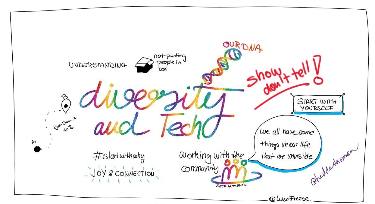 Diversity-and-tech-Ignite-sketchnote.jpeg