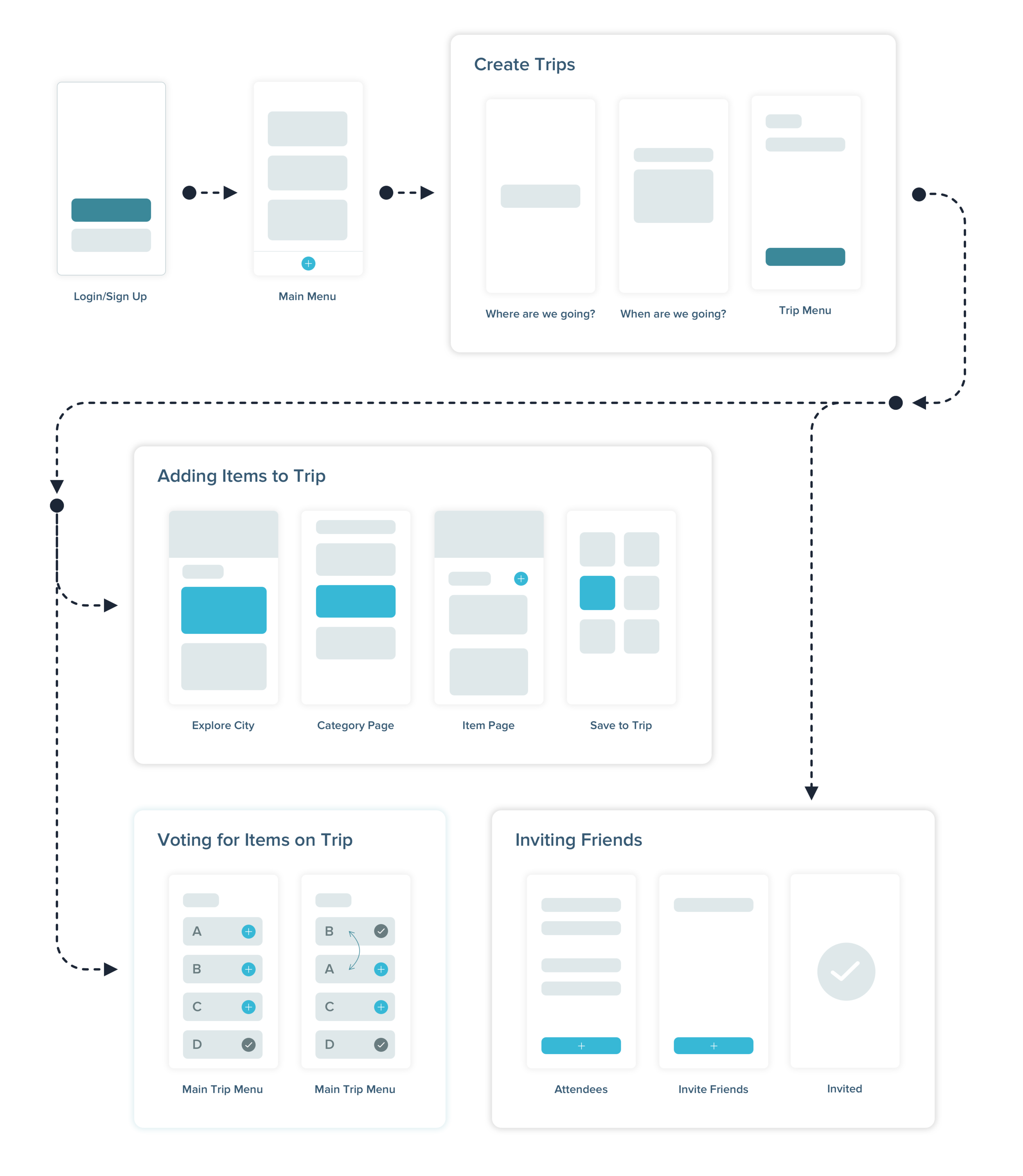 Updated User Flow 8.4.19.png