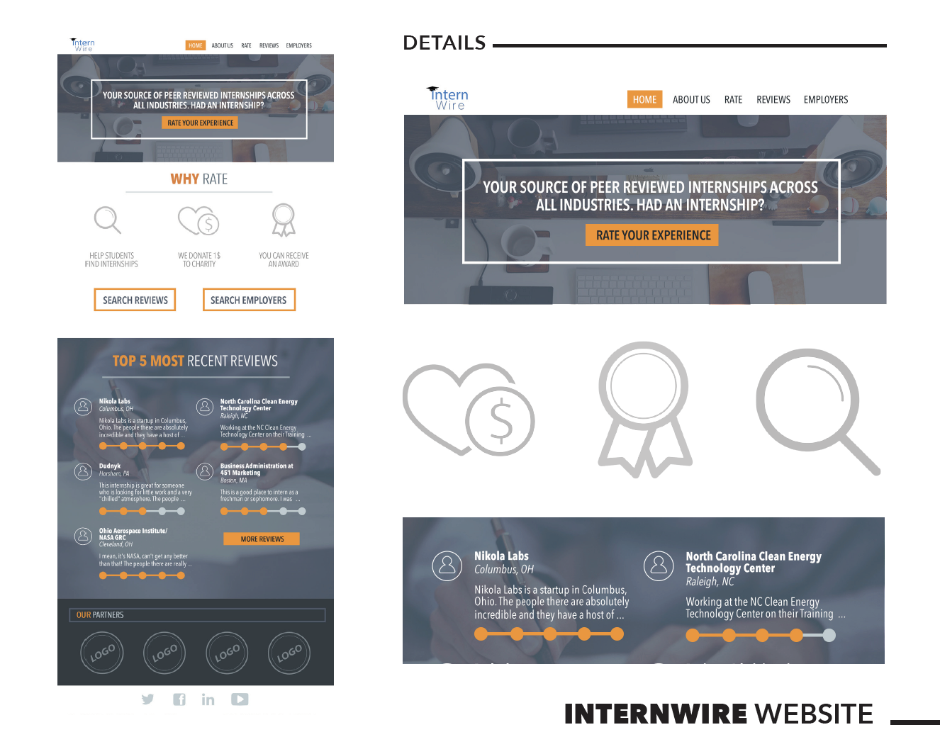 Internwire - Website
