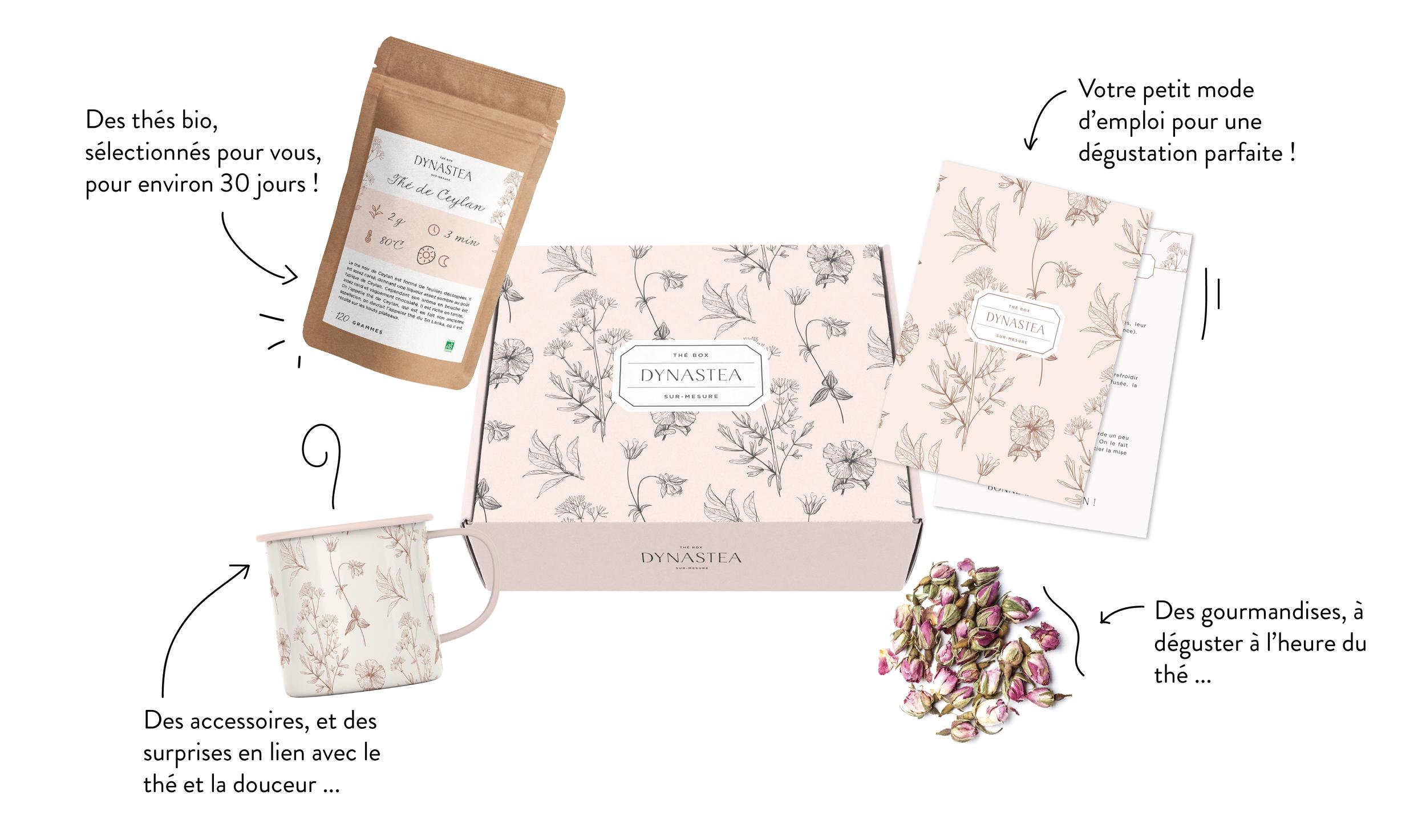 box de thé composition