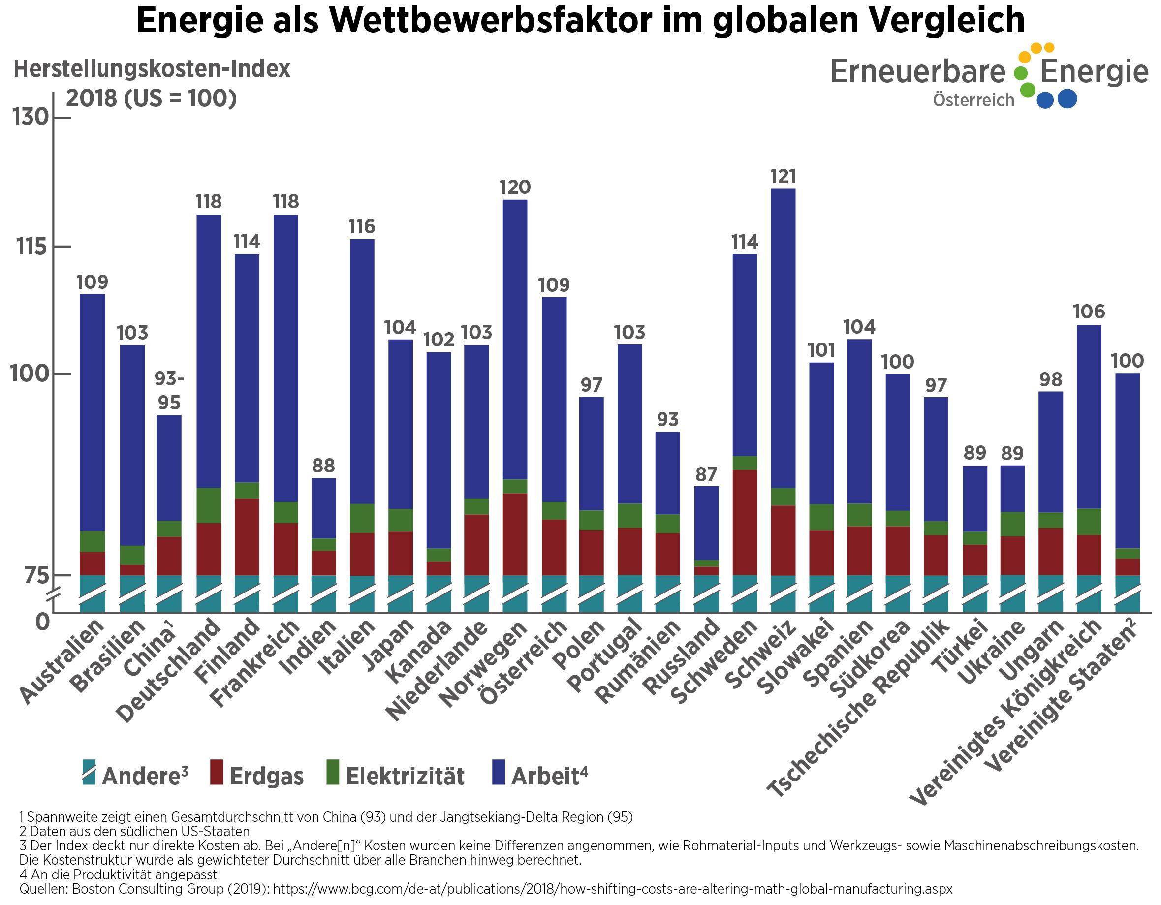 EFA3_Wettbewerbsfaehigkeit_Energie.jpg