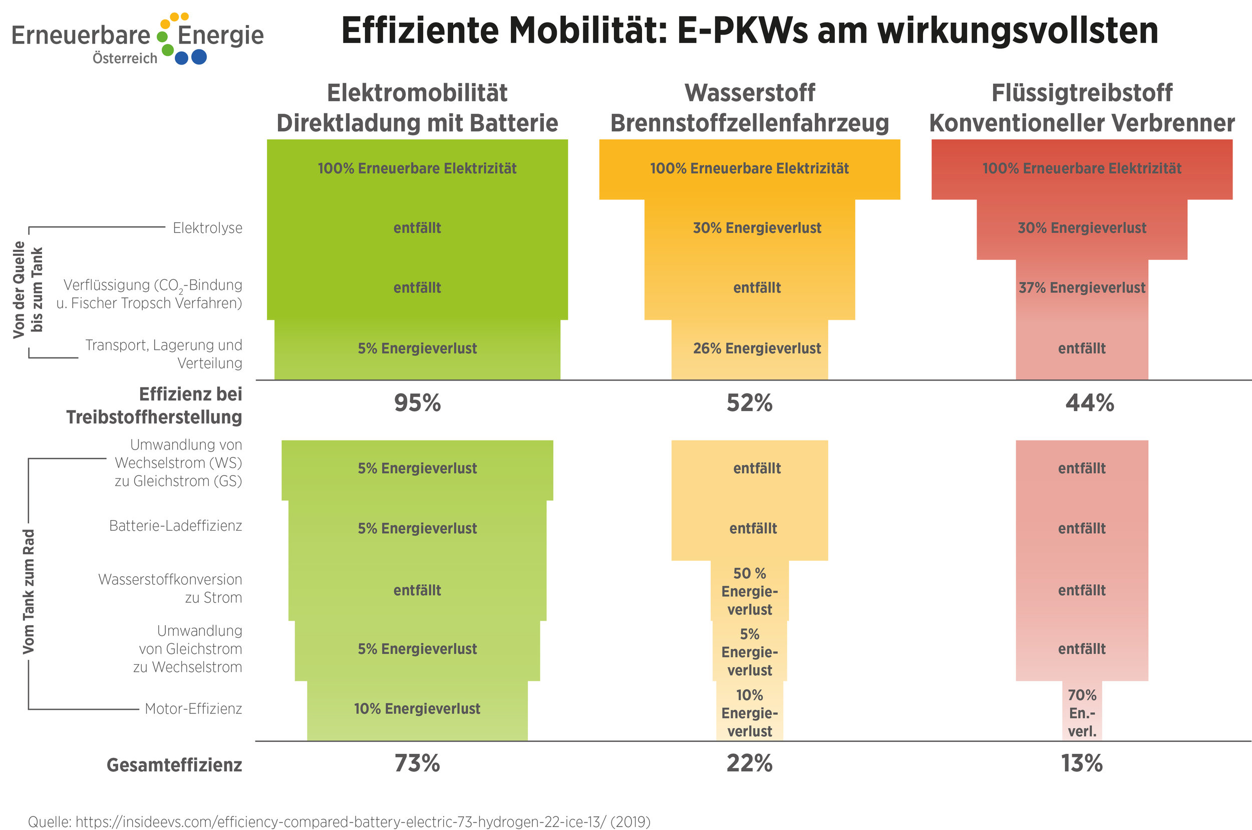 EFA5_EffizienteMobilitaet.jpg