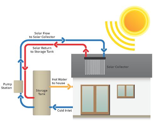 Apricus-Basic-Electric-Setup-Diagram-2.png