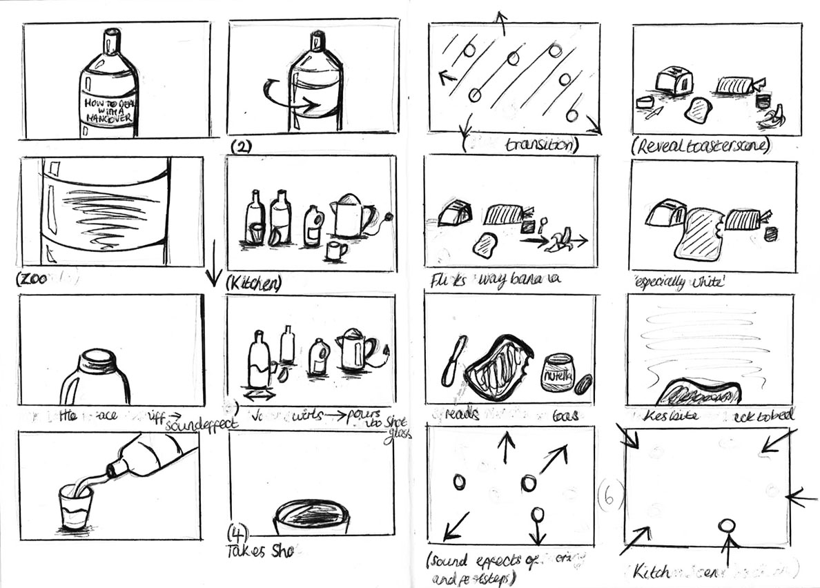 Storyboards for animation.