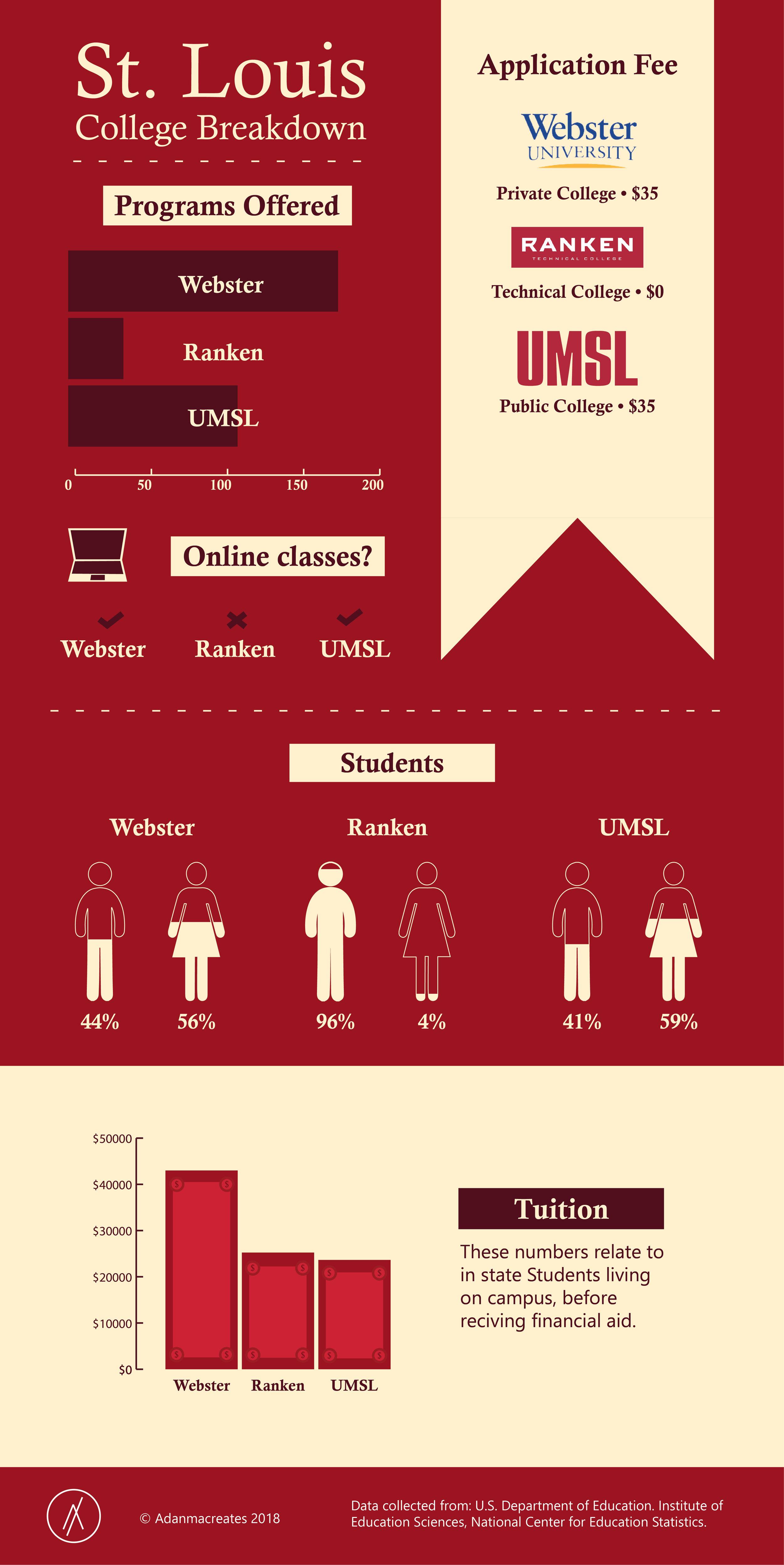Adanma Stl Colleges Info.jpg