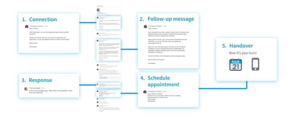 Constant follow-up messaging