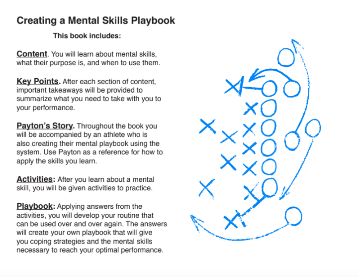 my-mental-playbook