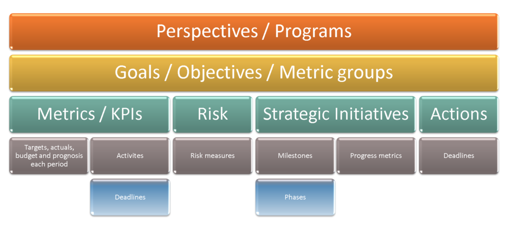 informationmodel-1024x506.png
