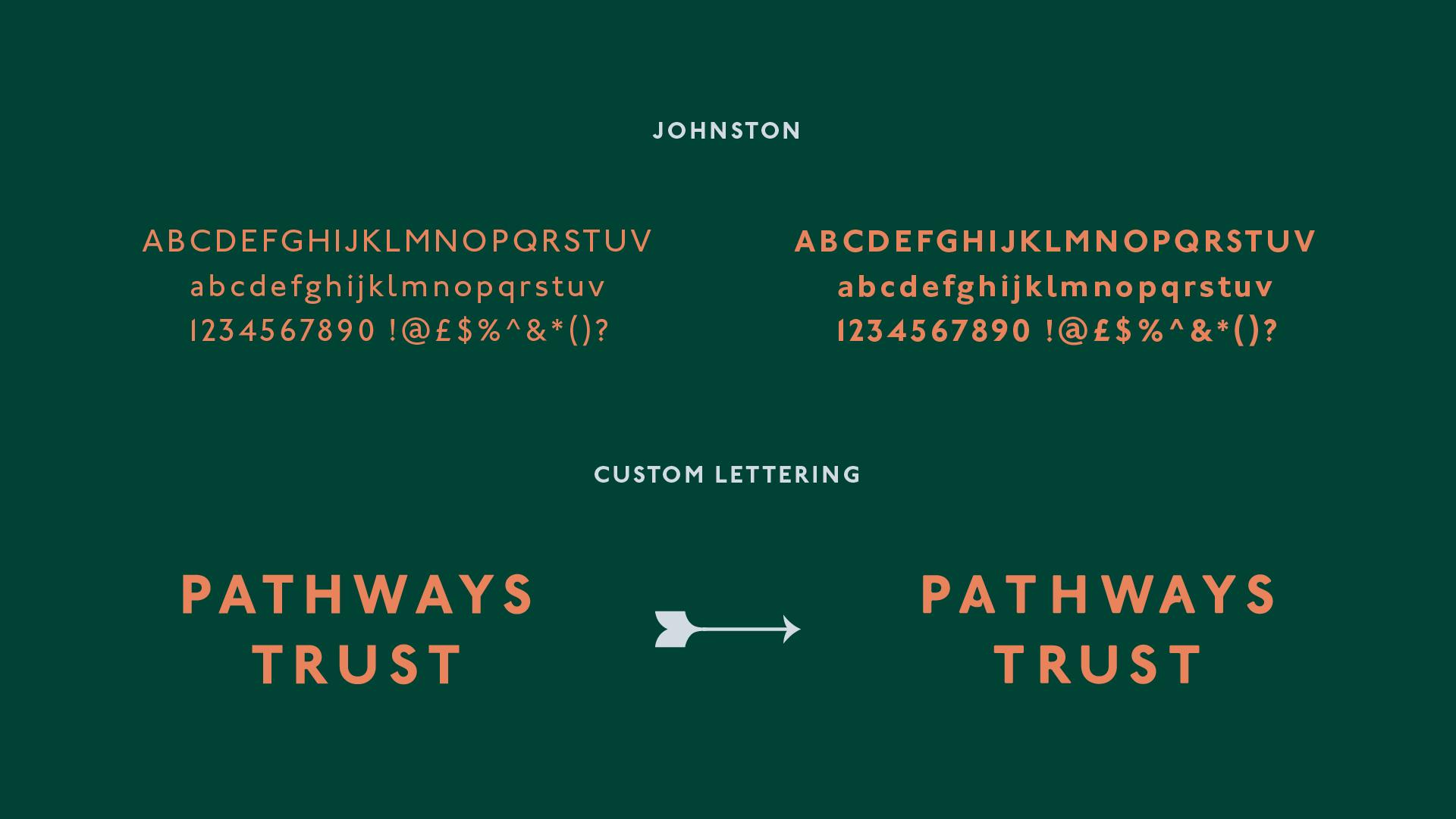 Pathways Trust Johnston Typography Font
