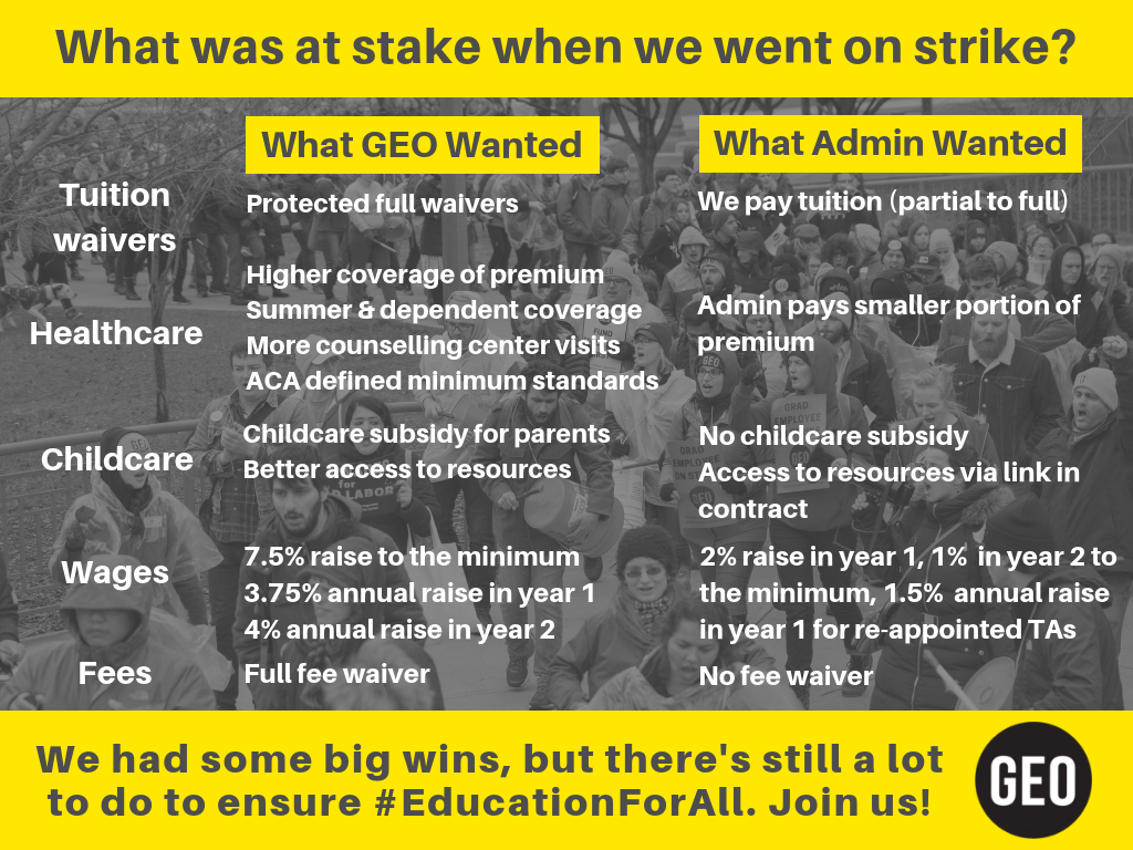 What was at stake when we went on strike?