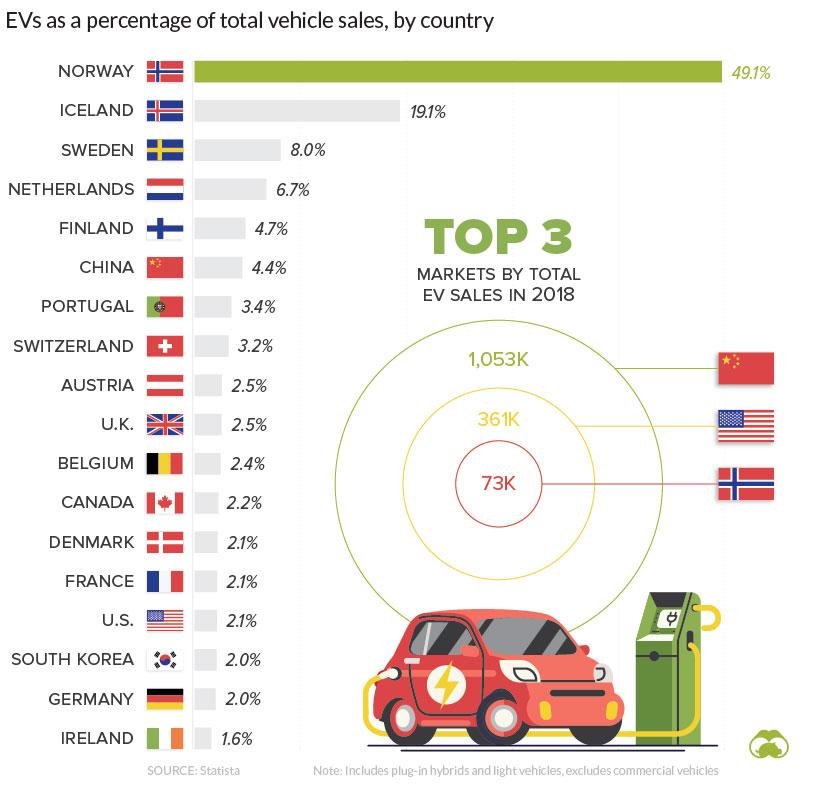 electric-vehicle-sales-1.jpg
