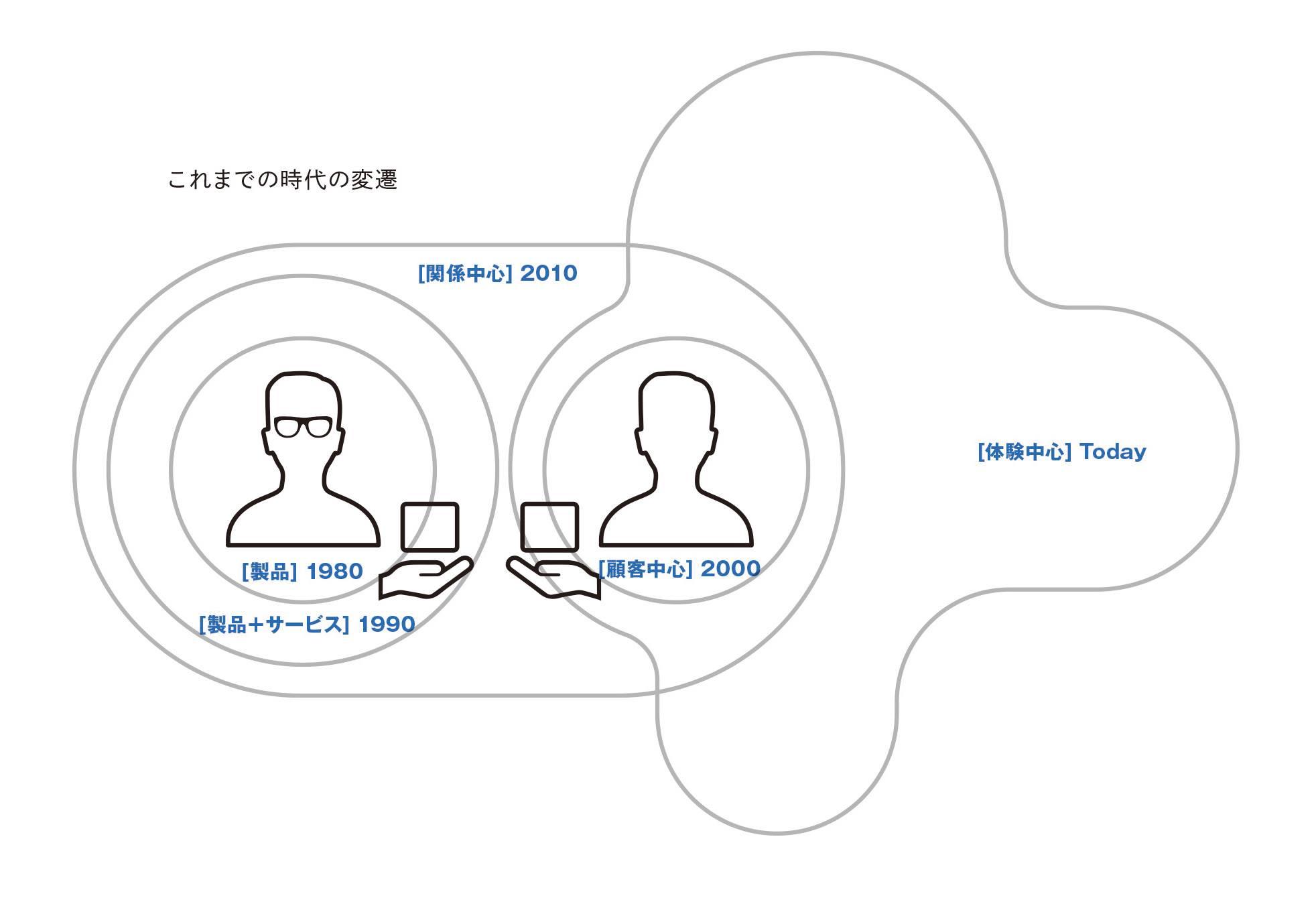 History_ServiceFocus.jpg