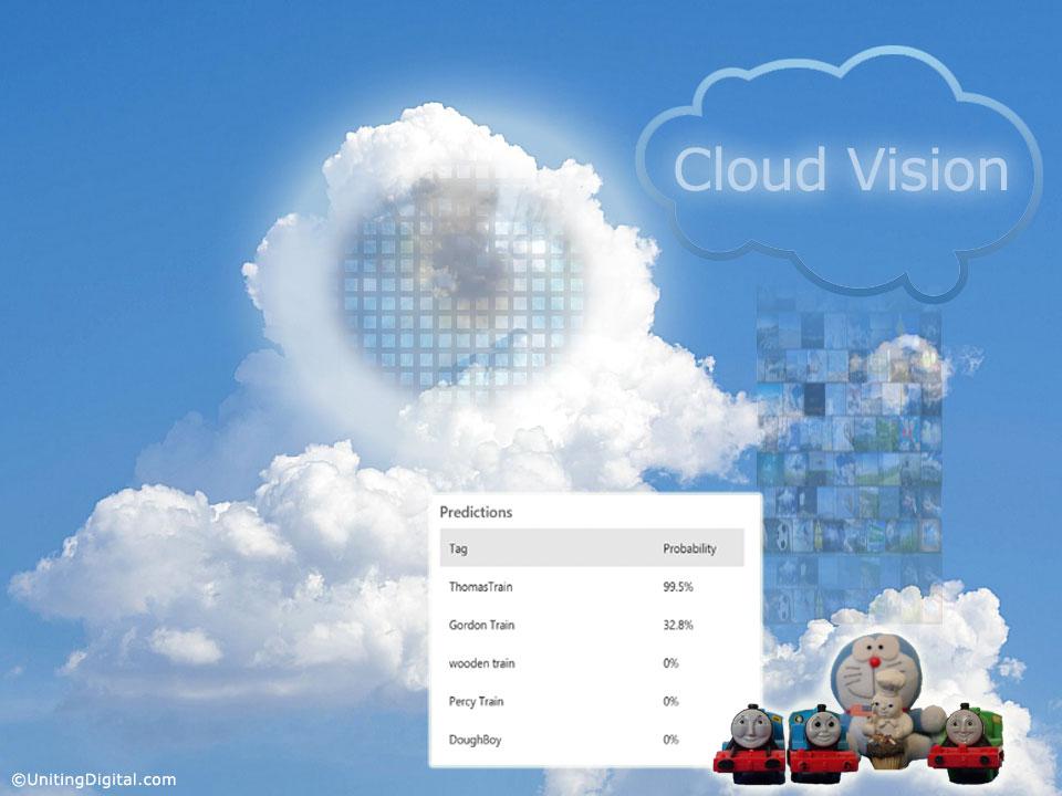 Banner_CustomVisionCloud01.jpg