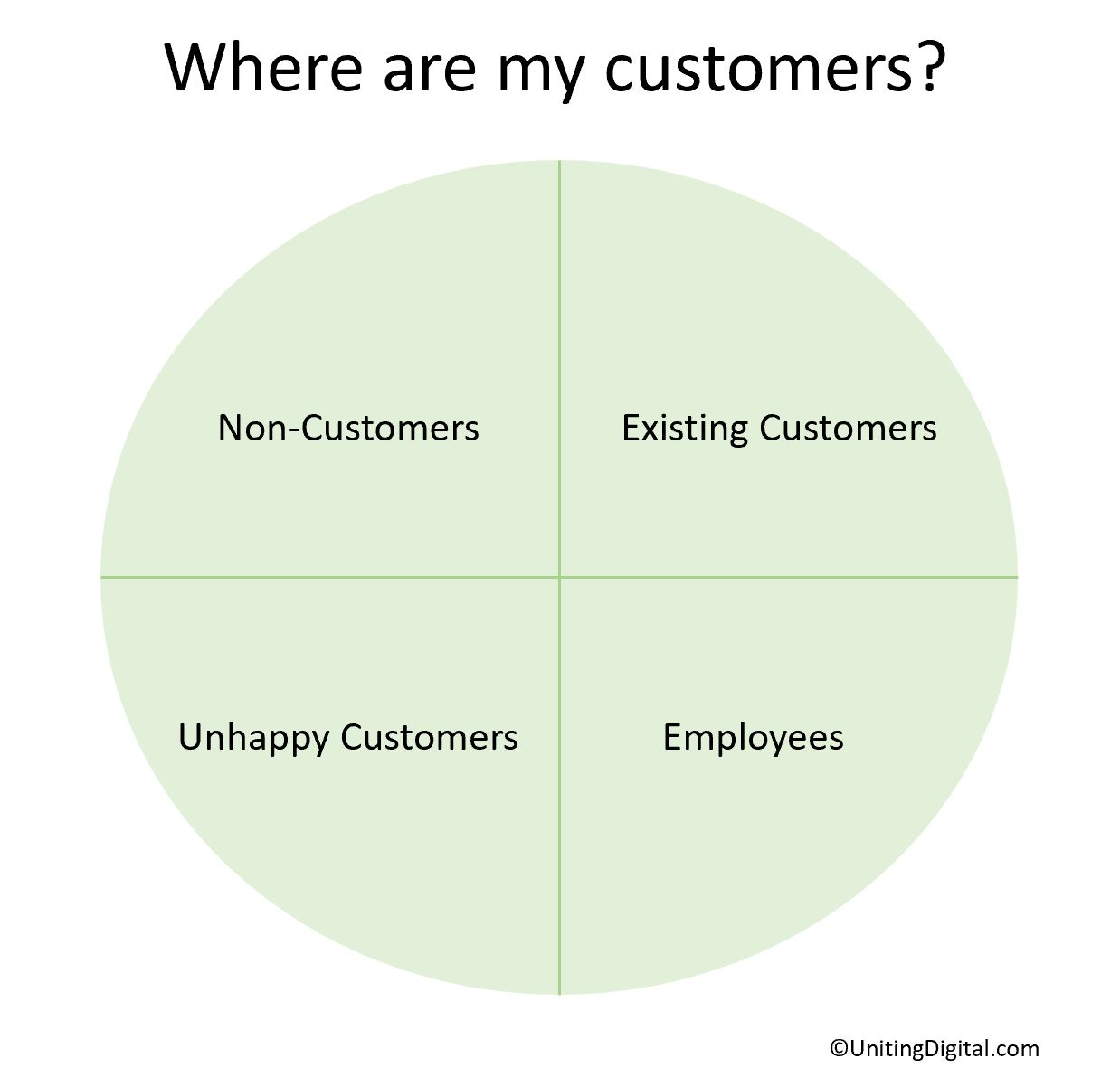 Where_Are_My_Customers.jpg