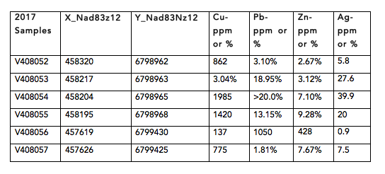 Magnetic Image Map      Zinc Sample Results      Lead Sample Results