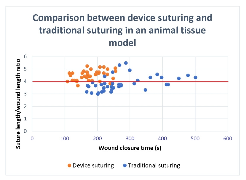 suturionstatistics.jpg