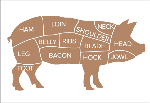 PorkSharenew.jpg