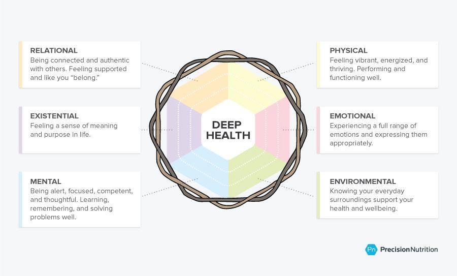 Deep Health Spectrum.jpg
