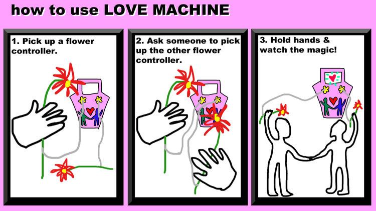 LovaMachineInstructions.jpg