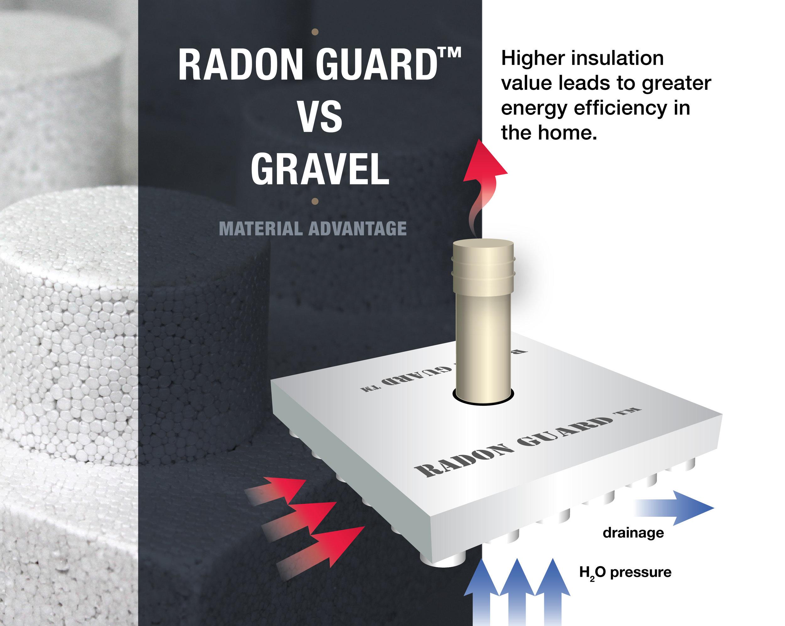 RadonGuardAdvantage01_web.jpg