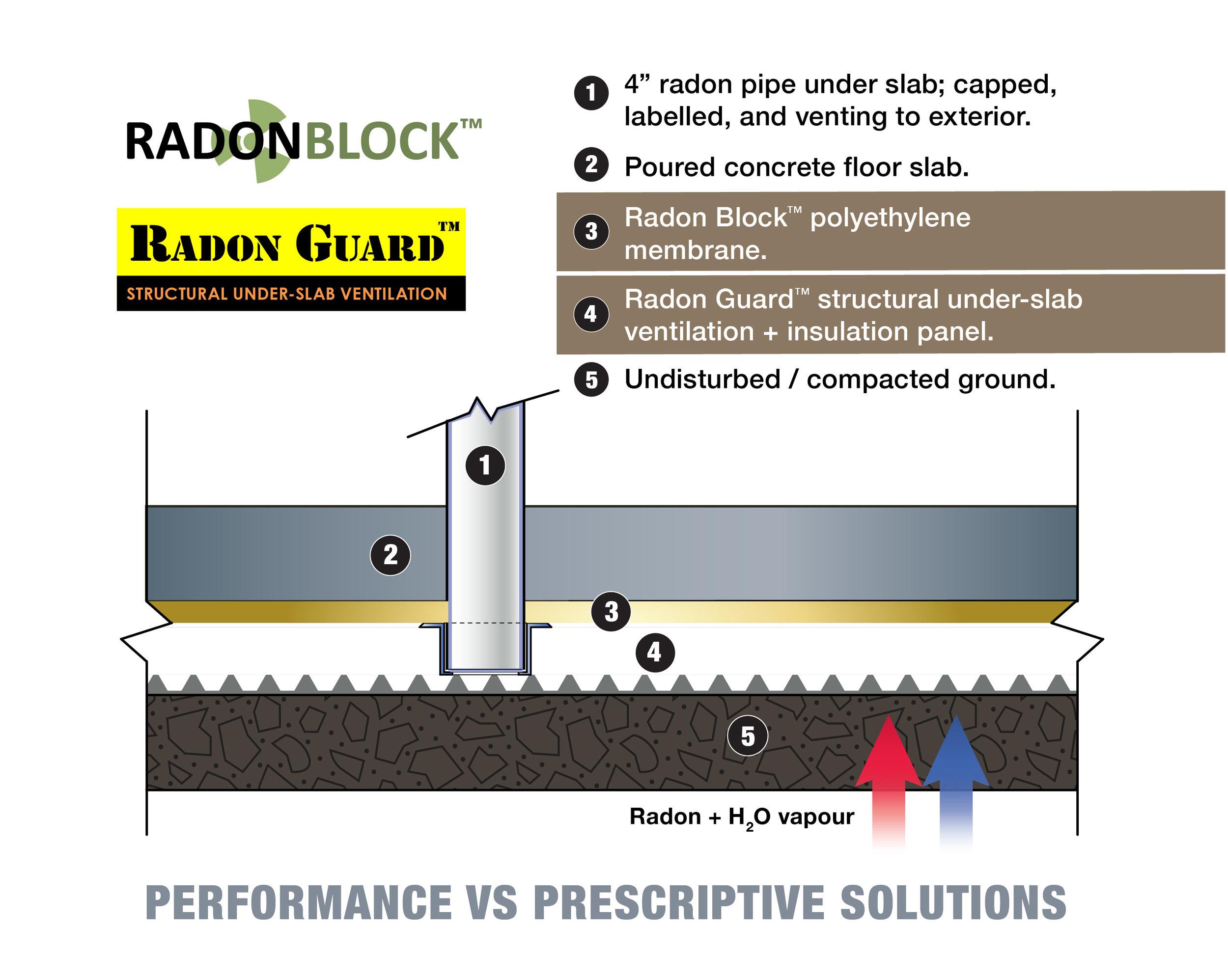 RadonGuard+Block04_web.jpg