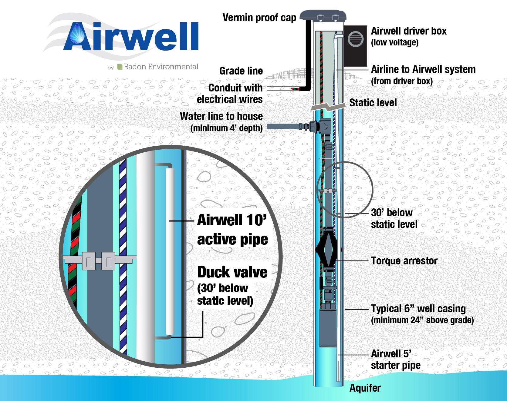 AirwellAeration01_web.jpg