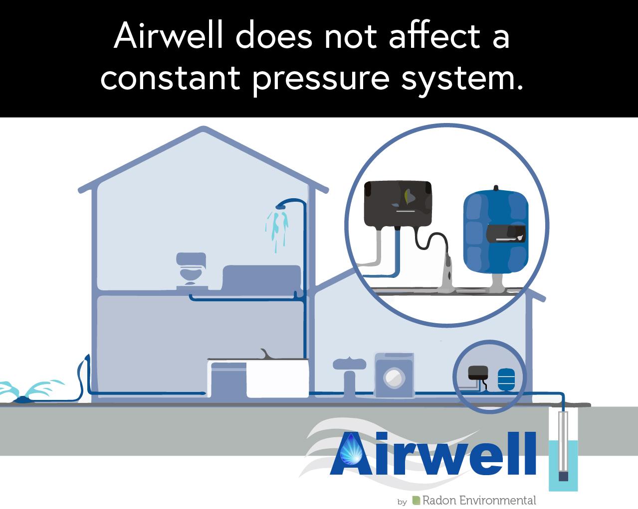 AirwellAeration02_web.jpg