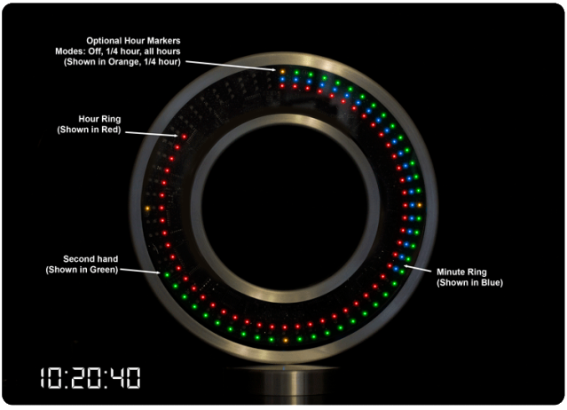 how-to-tell-time-rings.png
