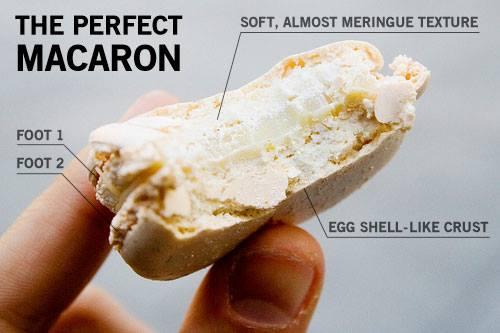 Modern Macarons
