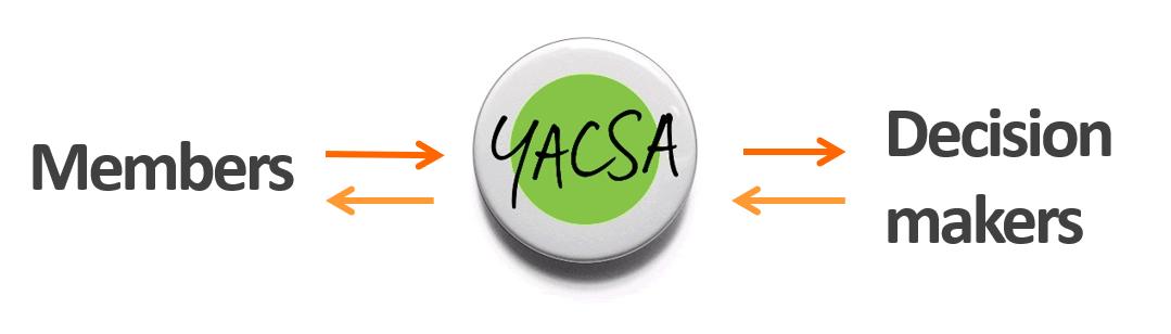 how yacsa works.PNG