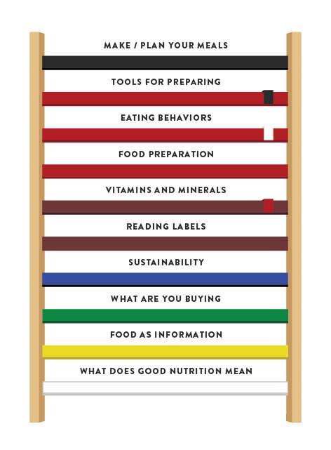 ladder_Nutrition+Recipes (1).jpg