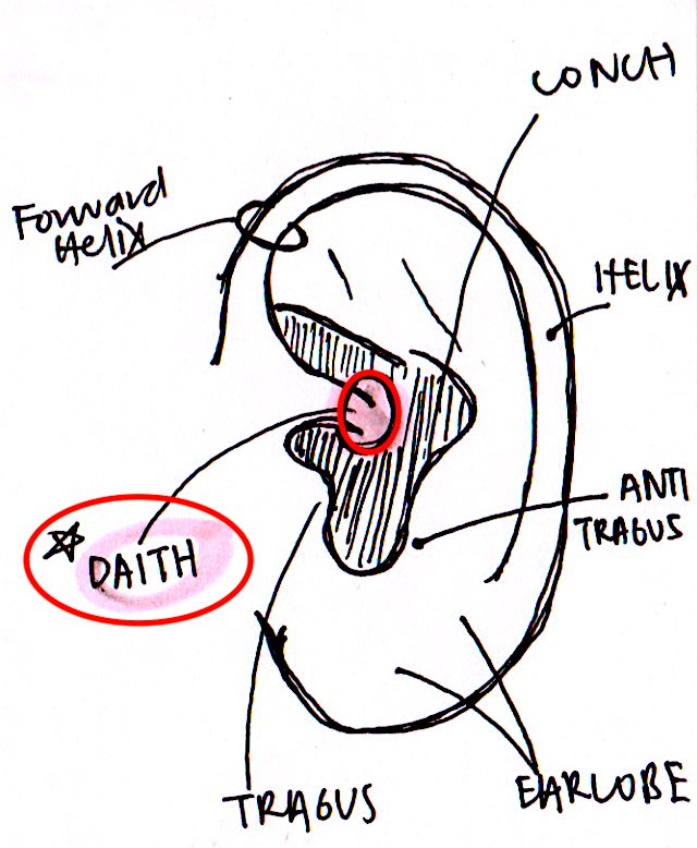 My Daith Piercing Drawing Final.png