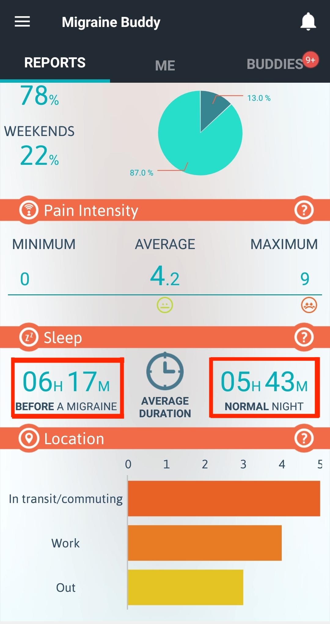 Screenshot_20180914-164749_Migraine Buddy.jpg