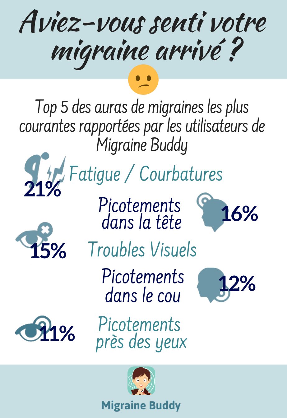 (FR) Infographic.png