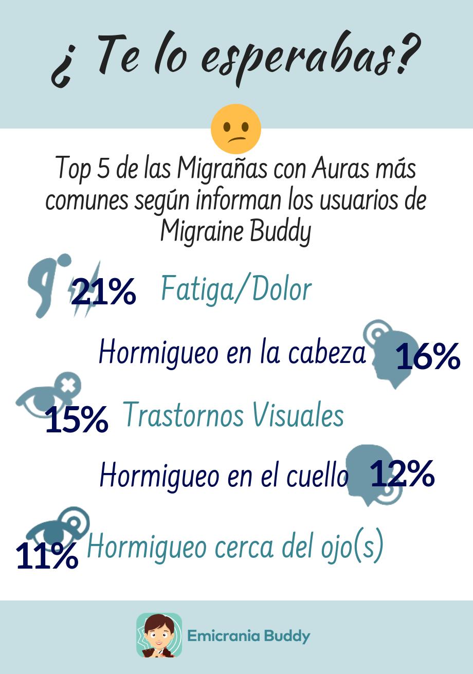 (ES) Infograph.png