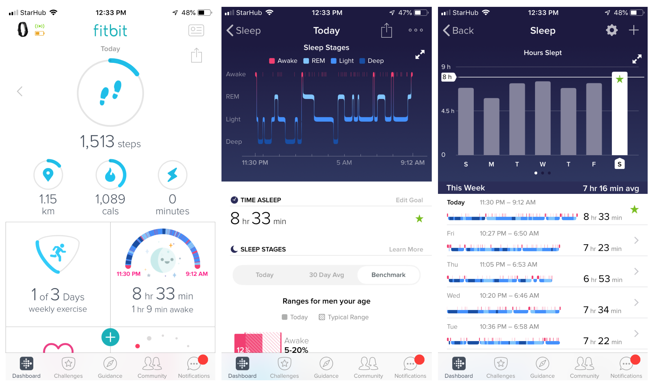 The Fitbit app stores all the data from your device, and provides useful tools to interact with it like simple challenges and notifications.