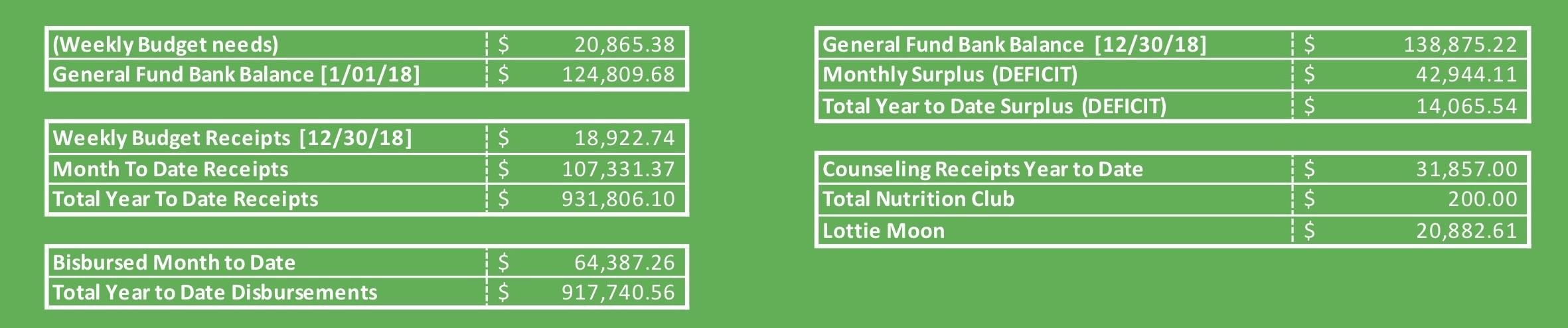 12-30-18 summary of contributions.jpg