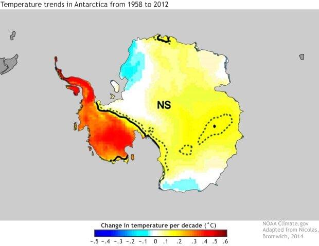 Antarctic temps 1958-2012.jpg