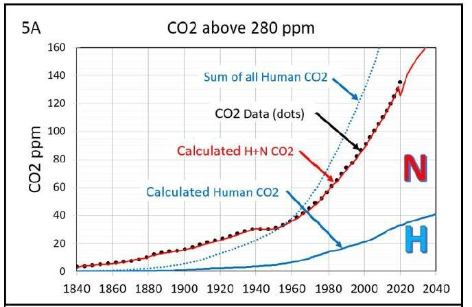 Human carbon summary.jpg