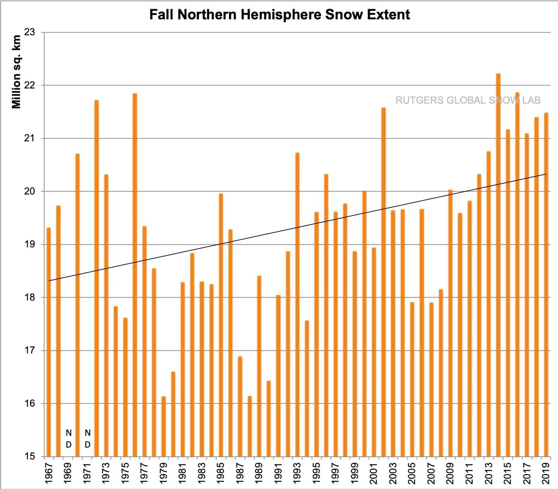 Snow NH Fall.jpg