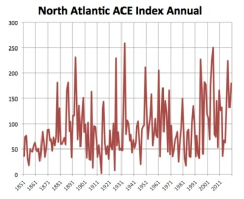 Atlantic ACE.jpg