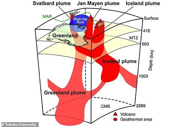 Greenland plume.jpg