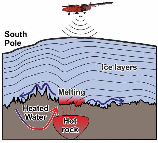 Heat Antarctica2.jpg