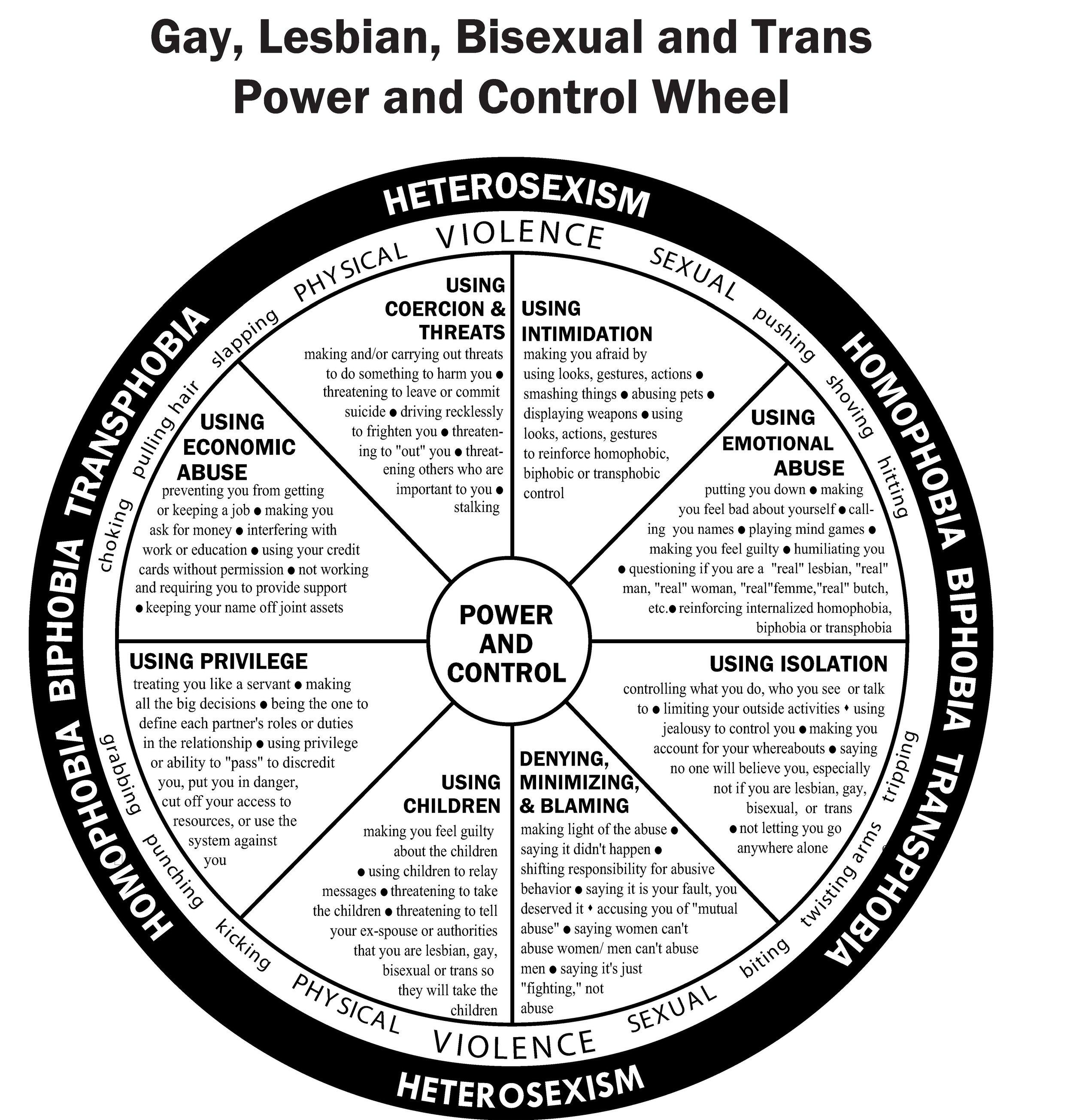 TCFV_glbt_wheel.jpg