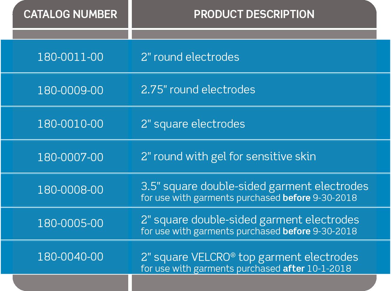Catalog-chart[2].png