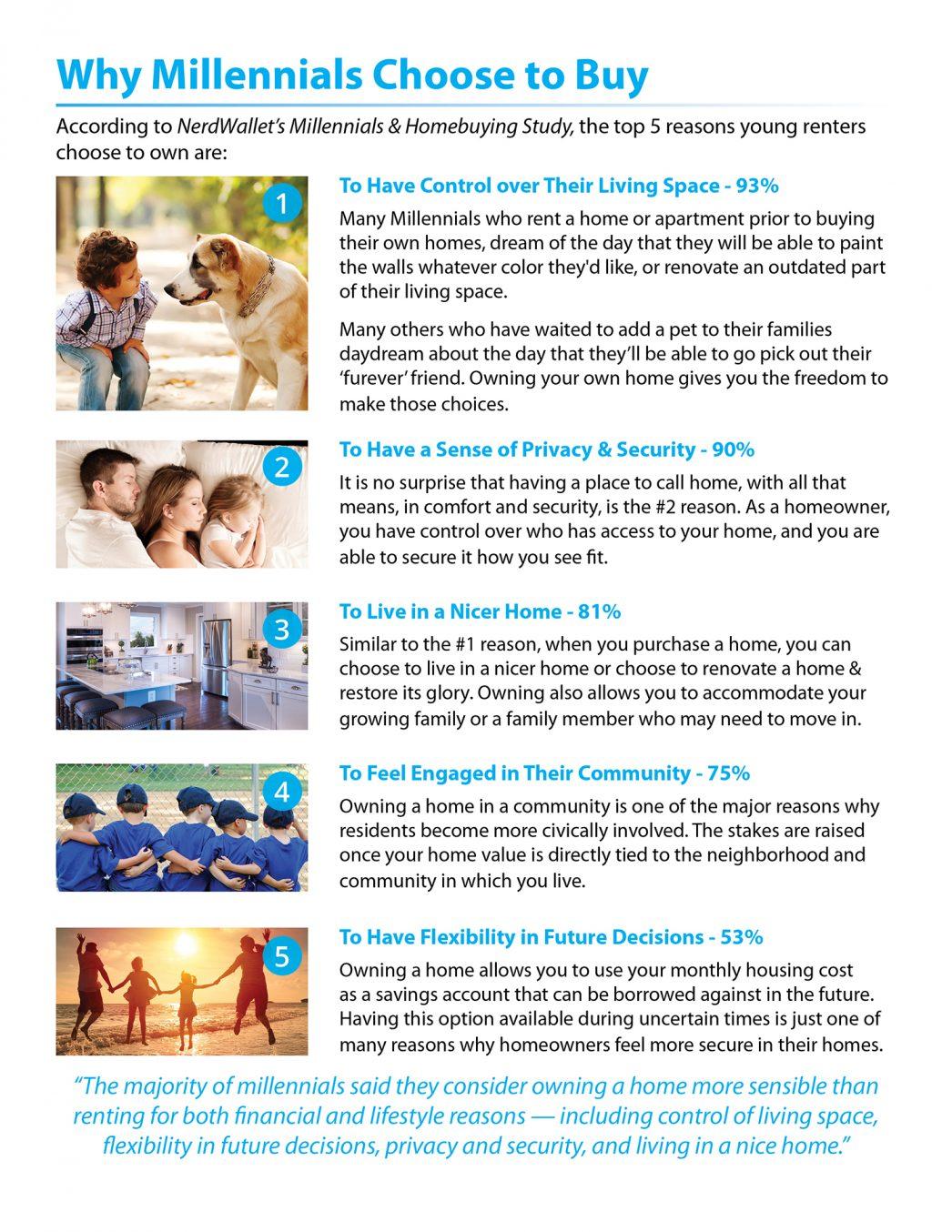 Millennials-Choose-to-Buy-ENG-MEM1-1046x1354.jpg